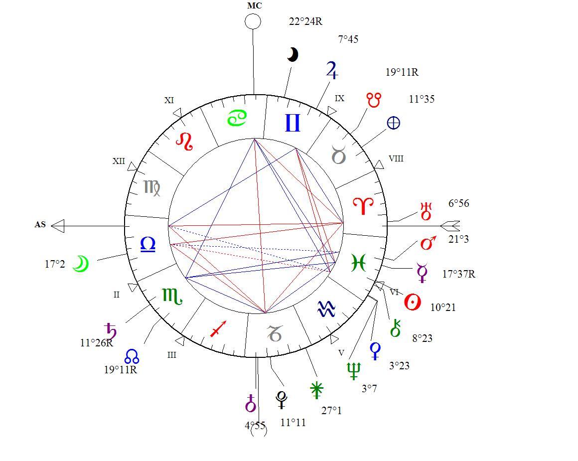 BENOIT XVI - Démission - 28.02.2013 - 20.00 - ROME