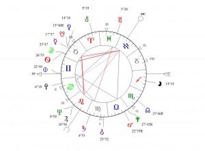 JEAN-PAUL II - 18.05.1920 - 06.30 - WADOWICE -