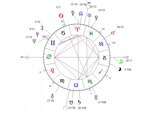 HESS Rudolph - 26.04.1894 - 10.00 - Alexandrie (Egypte)