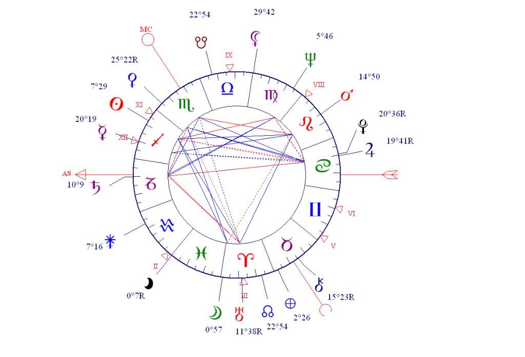 HAMEL Jacques - 30.11.1930 - Darnetal 1°E9 - 49°N25